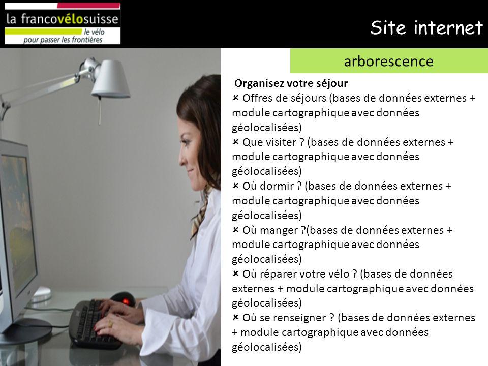 Site internet arborescence Organisez votre séjour  Offres de séjours (bases de données externes + module cartographique avec données géolocalisées)  Que visiter .