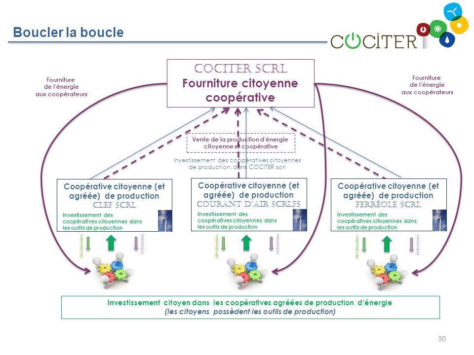 Investissement des coopératives citoyennes de production, dans COCITER scrl 30 Boucler la boucle Vente de la production d'énergie citoyenne et coopérative Fourniture de l'énergie aux coopérateurs COCITER scrl Fourniture citoyenne coopérative Fourniture de l'énergie aux coopérateurs Coopérative citoyenne (et agréée) de production CLEF scrl Investissement des coopératives citoyennes dans les outils de production dividendes ristournes Investissement citoyen dans les coopératives agréées de production d'énergie (les citoyens possèdent les outils de production) Coopérative citoyenne (et agréée) de production Courant d'Air scrlfs Investissement des coopératives citoyennes dans les outils de production dividendes ristournes Coopérative citoyenne (et agréée) de production Ferréole scrl Investissement des coopératives citoyennes dans les outils de production dividendes ristournes