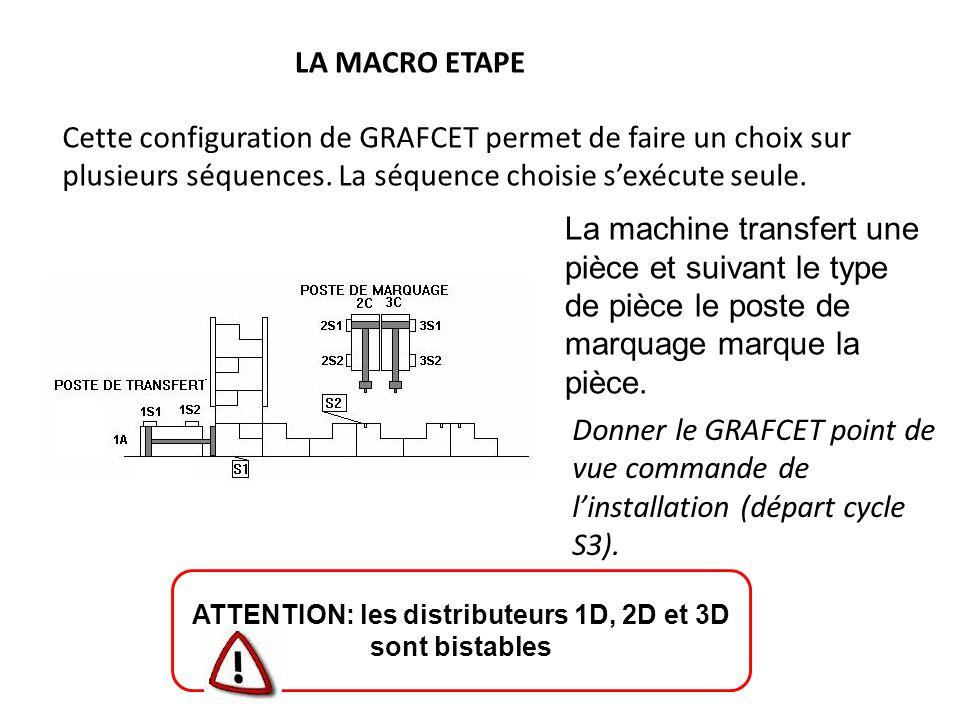 LA MACRO ETAPE ATTENTION: les distributeurs 1D, 2D et 3D sont bistables Cette configuration de GRAFCET permet de faire un choix sur plusieurs séquence