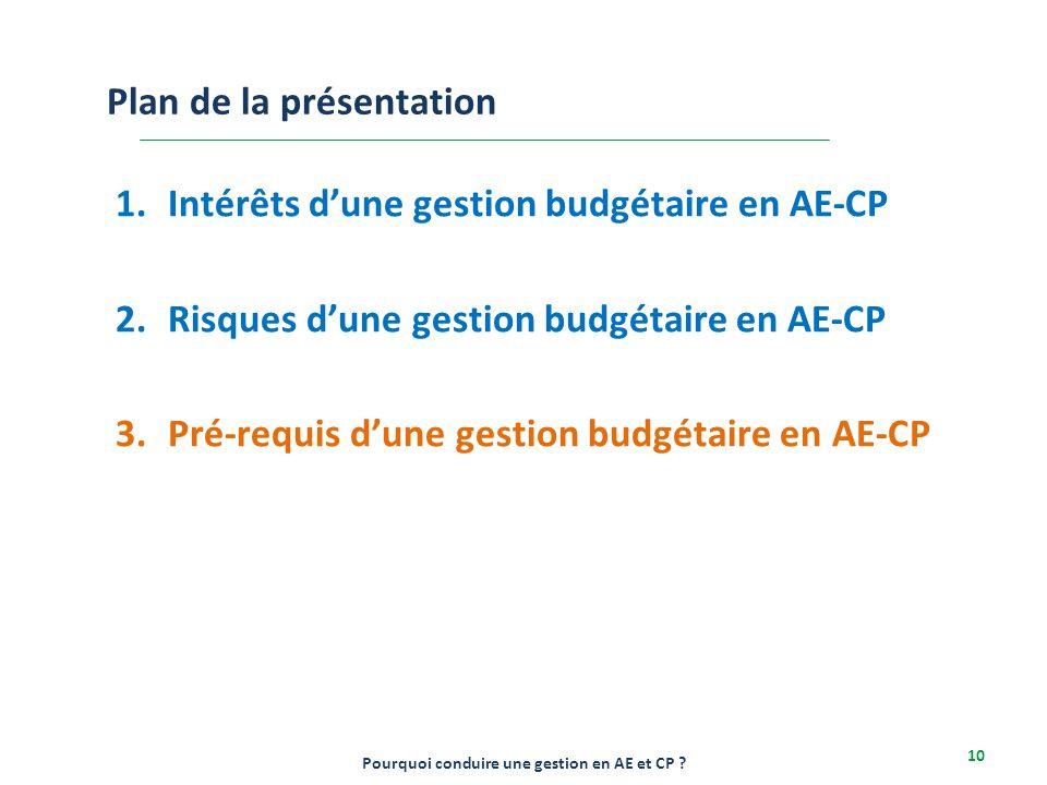 2-6/12/2013 10 1.Intérêts d'une gestion budgétaire en AE-CP 2.Risques d'une gestion budgétaire en AE-CP 3.Pré-requis d'une gestion budgétaire en AE-CP