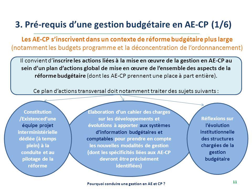 2-6/12/2013 11 3. Pré-requis d'une gestion budgétaire en AE-CP (1/6) Pourquoi conduire une gestion en AE et CP ? Il convient d'inscrire les actions li