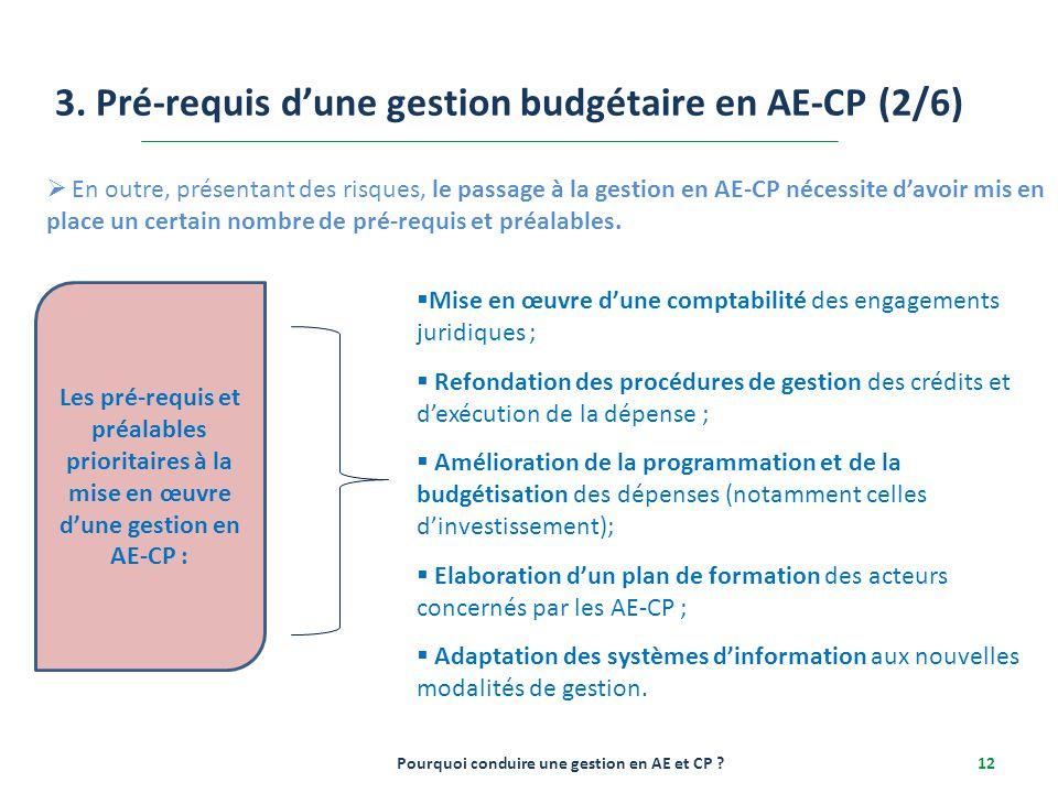 2-6/12/2013 12  En outre, présentant des risques, le passage à la gestion en AE-CP nécessite d'avoir mis en place un certain nombre de pré-requis et
