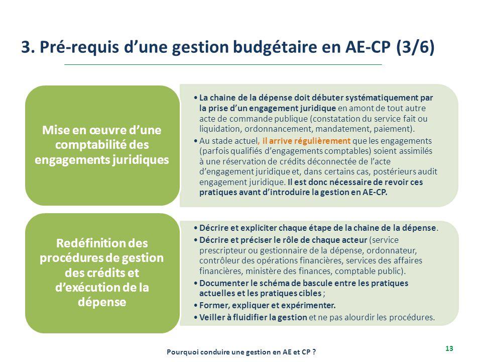 2-6/12/2013 13 3. Pré-requis d'une gestion budgétaire en AE-CP (3/6) Pourquoi conduire une gestion en AE et CP ? La chaine de la dépense doit débuter
