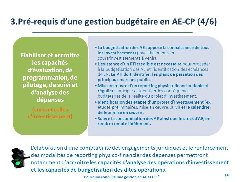 2-6/12/2013 14 3.Pré-requis d'une gestion budgétaire en AE-CP (4/6) Pourquoi conduire une gestion en AE et CP ? La budgétisation des AE suppose la con