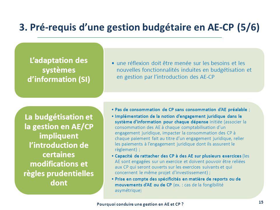 2-6/12/2013 15 3. Pré-requis d'une gestion budgétaire en AE-CP (5/6) Pourquoi conduire une gestion en AE et CP ? une réflexion doit être menée sur les
