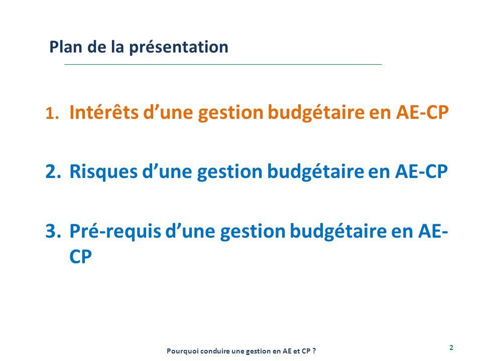 2-6/12/2013 2 1.Intérêts d'une gestion budgétaire en AE-CP 2.Risques d'une gestion budgétaire en AE-CP 3.Pré-requis d'une gestion budgétaire en AE- CP