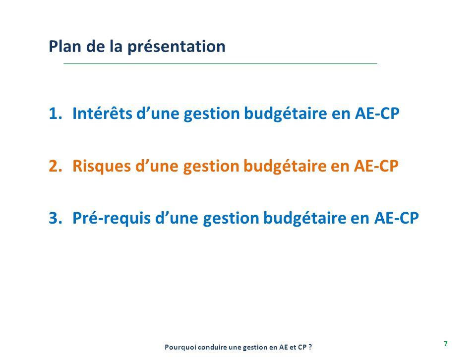 2-6/12/2013 7 1.Intérêts d'une gestion budgétaire en AE-CP 2.Risques d'une gestion budgétaire en AE-CP 3.Pré-requis d'une gestion budgétaire en AE-CP
