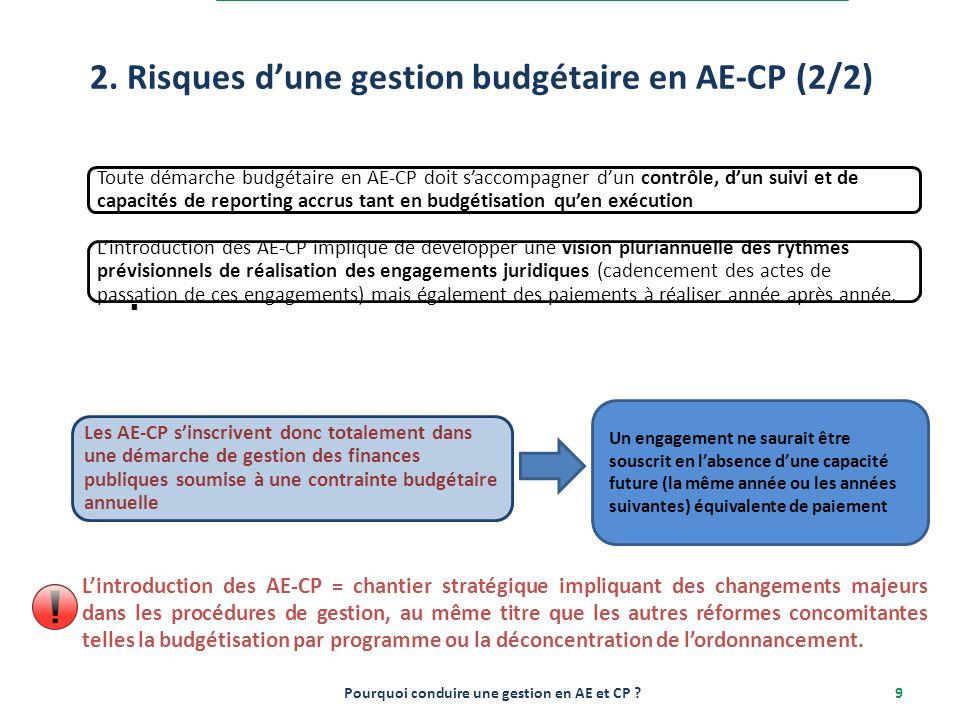 2-6/12/2013 10 1.Intérêts d'une gestion budgétaire en AE-CP 2.Risques d'une gestion budgétaire en AE-CP 3.Pré-requis d'une gestion budgétaire en AE-CP Plan de la présentation Pourquoi conduire une gestion en AE et CP ?