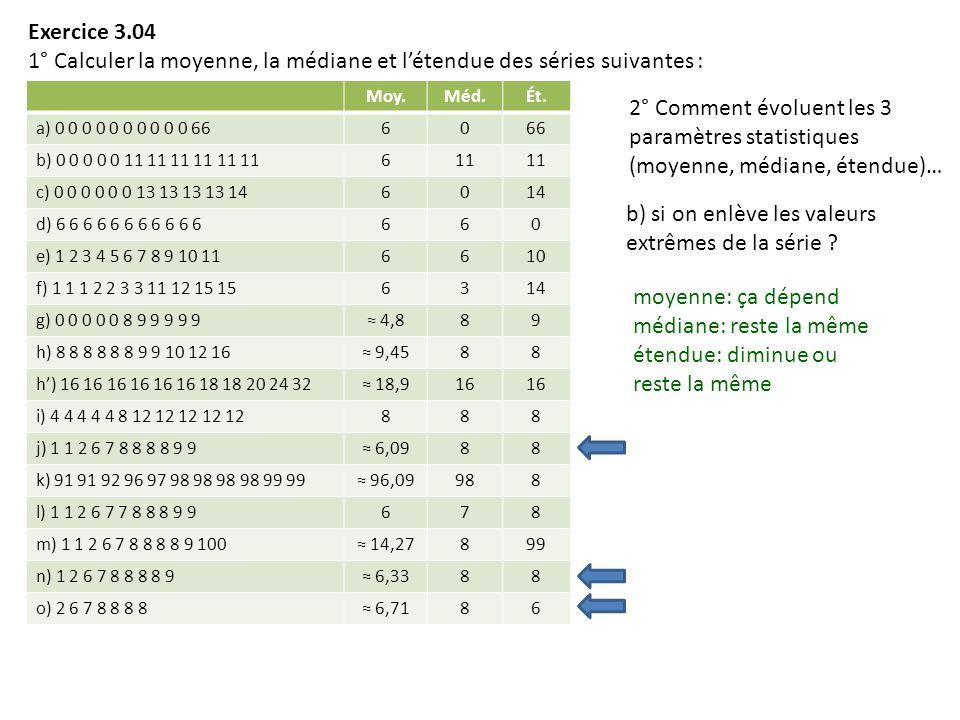 Exercice 3.04 1° Calculer la moyenne, la médiane et l'étendue des séries suivantes : Moy.Méd.Ét. a) 0 0 0 0 0 0 0 0 0 0 666066 b) 0 0 0 0 0 11 11 11 1