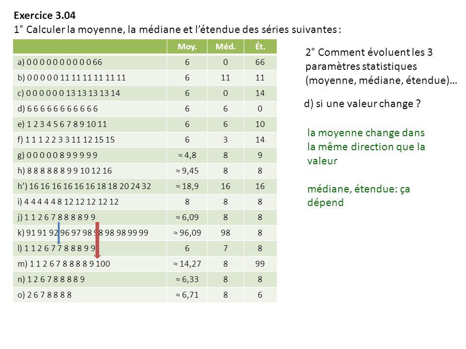 Exercice 3.04 1° Calculer la moyenne, la médiane et l'étendue des séries suivantes : Moy.Méd.Ét.