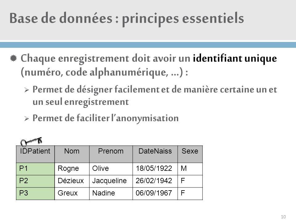  Chaque enregistrement doit avoir un identifiant unique (numéro, code alphanumérique, …) :  Permet de désigner facilement et de manière certaine un