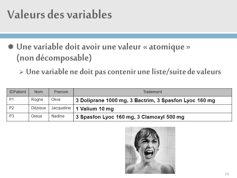 Valeurs des variables  Une variable doit avoir une valeur « atomique » (non décomposable)  Une variable ne doit pas contenir une liste/suite de vale