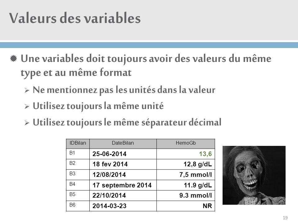 Valeurs des variables  Une variables doit toujours avoir des valeurs du même type et au même format  Ne mentionnez pas les unités dans la valeur  U
