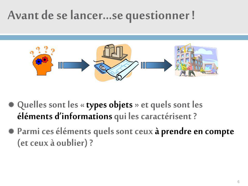 Avant de se lancer…se questionner !  Quelles sont les « types objets » et quels sont les éléments d'informations qui les caractérisent ?  Parmi ces