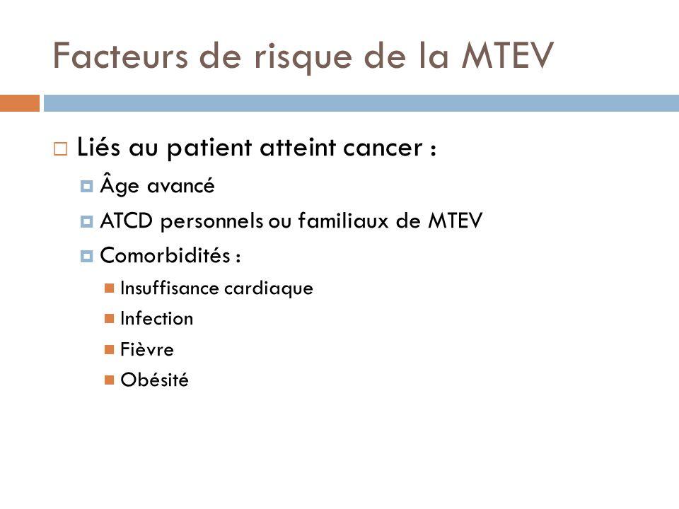 Facteurs de risque de la MTEV  Liés au patient atteint cancer :  Âge avancé  ATCD personnels ou familiaux de MTEV  Comorbidités : Insuffisance car