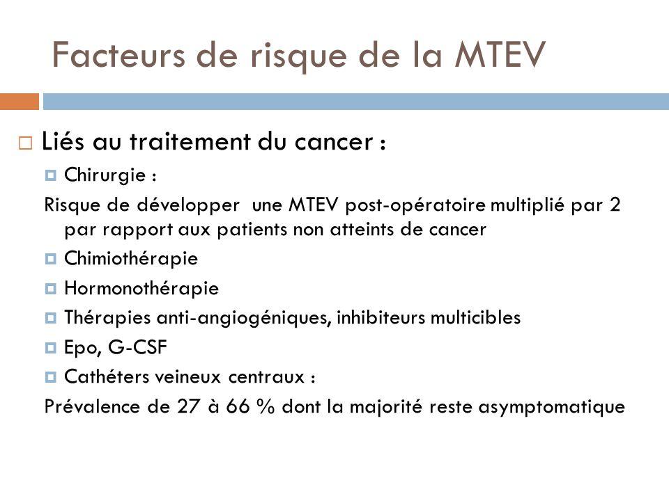 Facteurs de risque de la MTEV  Liés au traitement du cancer :  Chirurgie : Risque de développer une MTEV post-opératoire multiplié par 2 par rapport