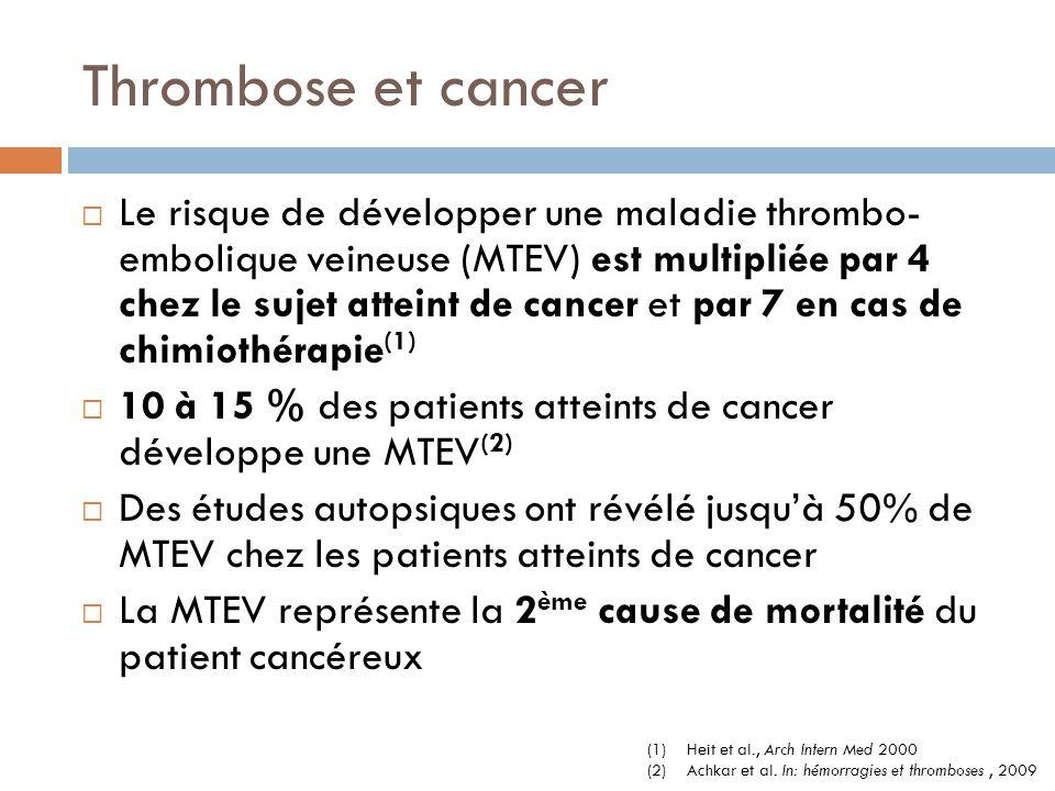 La thrombose : facteur pronostique  La MTEV est associée à un pronostic sombre chez les patients atteints de cancer :  2 ème cause de décès (1)  Réduction significative de la survie : Etude cas témoins (2) : 36 % 12 % Patients ayant un cancer sans METV n=5731 Patients ayant un cancer associé à une METV n=667 p<0.001 Survie à 1 an (1)Haddad et al., Lancet Oncology 2005 (2)Sorensen et al., NEJM 2000