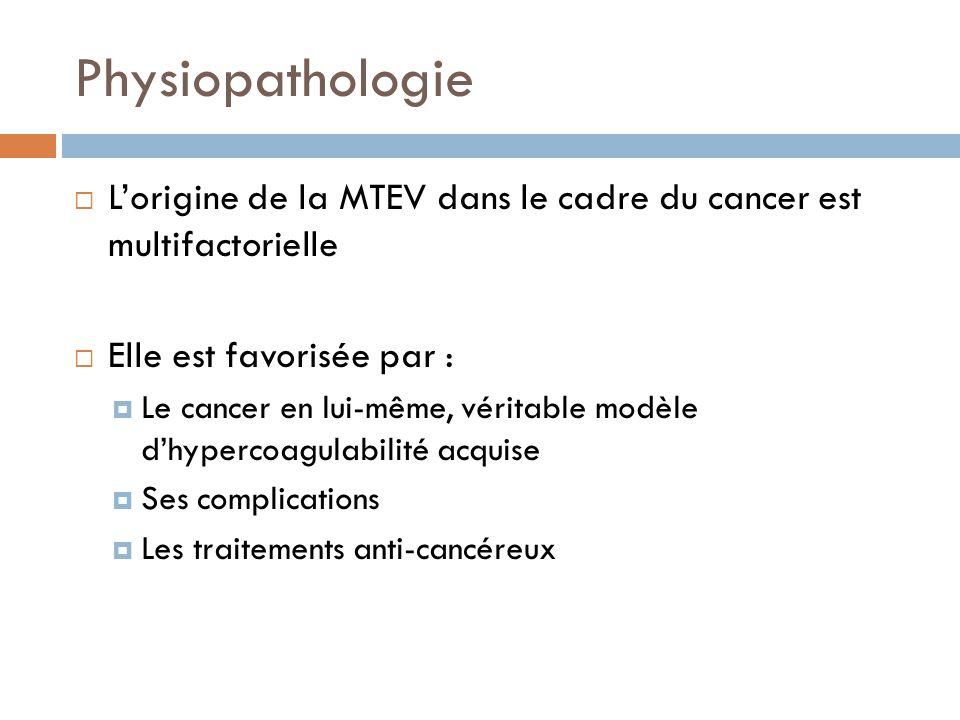 Physiopathologie  L'origine de la MTEV dans le cadre du cancer est multifactorielle  Elle est favorisée par :  Le cancer en lui-même, véritable mod