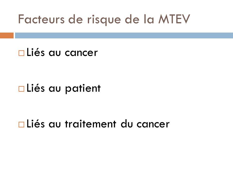 Facteurs de risque de la MTEV  Liés au cancer :  Localisation tumorale : Cancer du pancréas, de l'estomac, du colon, de l'ovaire, du cerveau ou du poumon  L'extension métastatique : Stades métastatiques 10 à 20 fois plus thrombogènes que les formes localisées