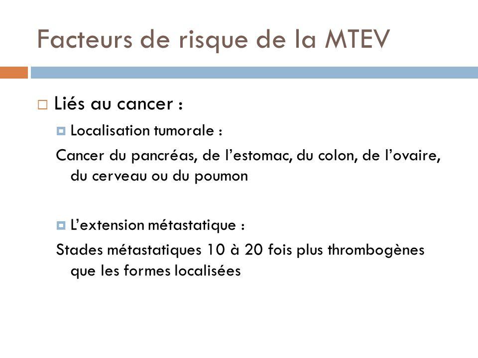 Facteurs de risque de la MTEV  Liés au cancer :  Localisation tumorale : Cancer du pancréas, de l'estomac, du colon, de l'ovaire, du cerveau ou du p
