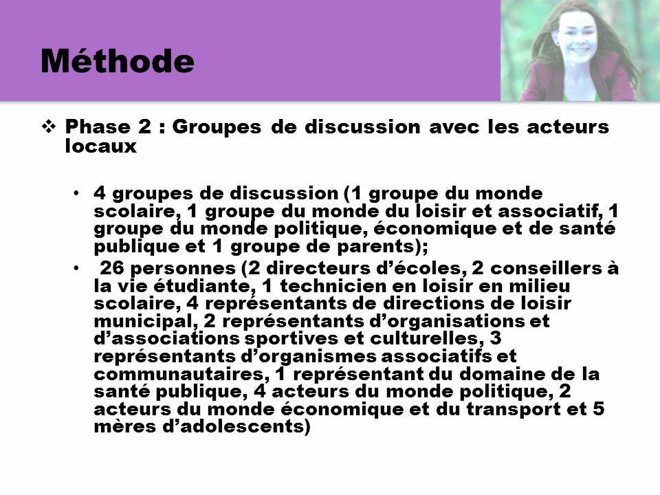 Méthode  Phase 2 : Groupes de discussion avec les acteurs locaux 4 groupes de discussion (1 groupe du monde scolaire, 1 groupe du monde du loisir et