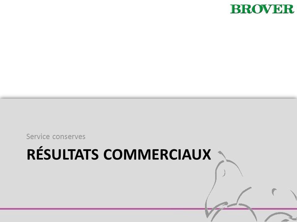 RÉSULTATS COMMERCIAUX Service conserves