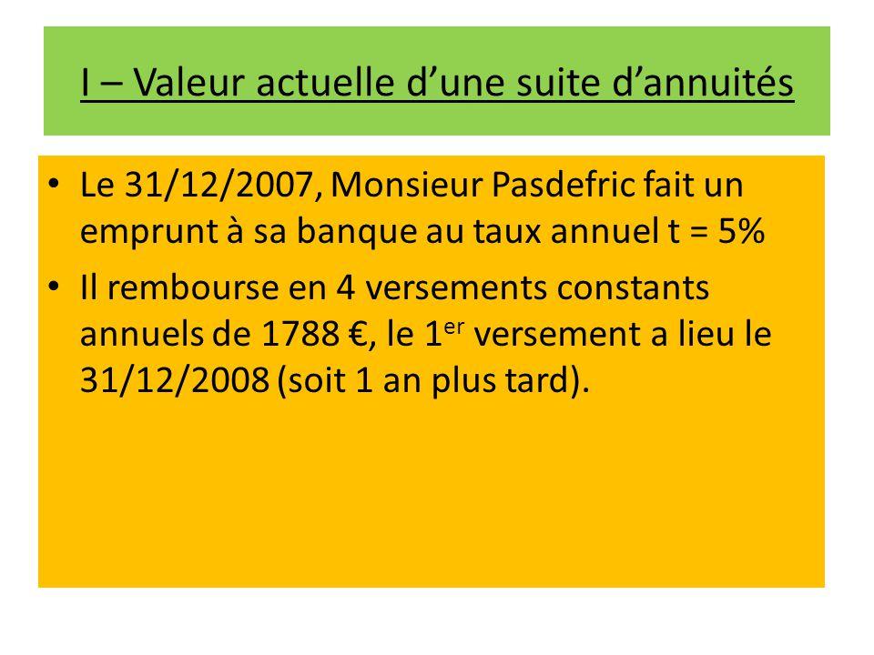 I – Valeur actuelle d'une suite d'annuités Le 31/12/2007, Monsieur Pasdefric fait un emprunt à sa banque au taux annuel t = 5% Il rembourse en 4 versements constants annuels de 1788 €, le 1 er versement a lieu le 31/12/2008 (soit 1 an plus tard).