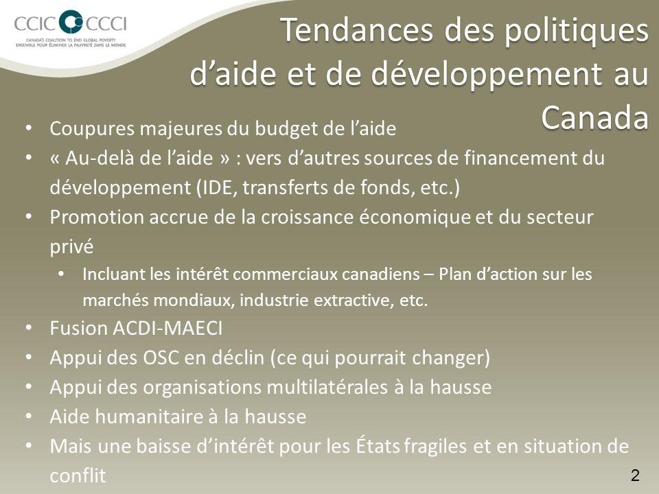 Opportunités de la fusion 3 Renforcement du mandat du ministre du Développement international Ancien personnel de l'ACDI ayant des postes clés Impact positif en matière de droits humains et de démocratie - Notes d'orientation de la Loi sur la responsabilité en matière d aide au développement officielle Intérêt grandissant pour l'environnement propice pour les OSC