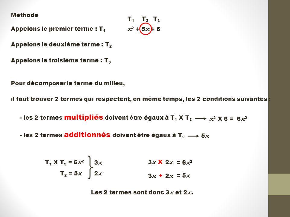 Méthode x 2 + 5 x + 6 Appelons le premier terme : T 1 T1T1 Appelons le deuxième terme : T 2 T2T2 Appelons le troisième terme : T 3 T3T3 Pour décomposer le terme du milieu, il faut trouver 2 termes qui respectent, en même temps, les 2 conditions suivantes : - les 2 termes multipliés doivent être égaux à T 1 X T 3 x 2 X 6 =6x26x2 - les 2 termes additionnés doivent être égaux à T 2 5x5x T 1 X T 3 = 6 x 2 T 2 = 5 x 3x3x 2x2x 3x3x 2x2x X 3x3x 2x2x + = 6 x 2 = 5 x Les 2 termes sont donc 3 x et 2 x.