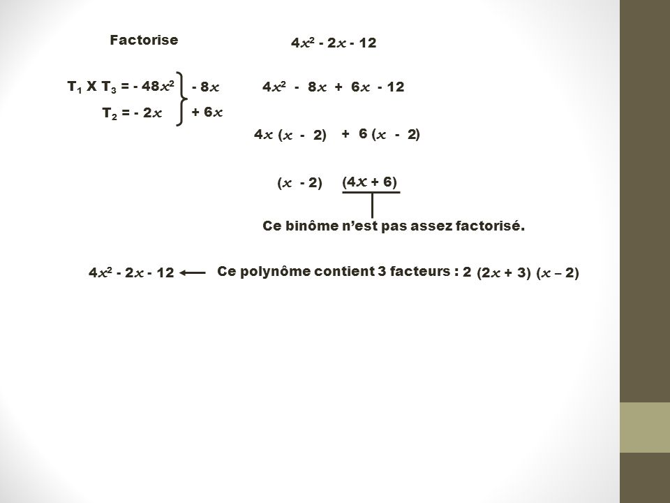 + 6 ( ) Factorise 4 x 2 - 2 x - 12 T 1 X T 3 = - 48 x 2 T 2 = - 2 x - 8 x + 6 x 4 x 2 - 8 x + 6 x - 12 4 x ( ) x - 2 (4 x + 6) ( x - 2) Ce binôme n'est pas assez factorisé.