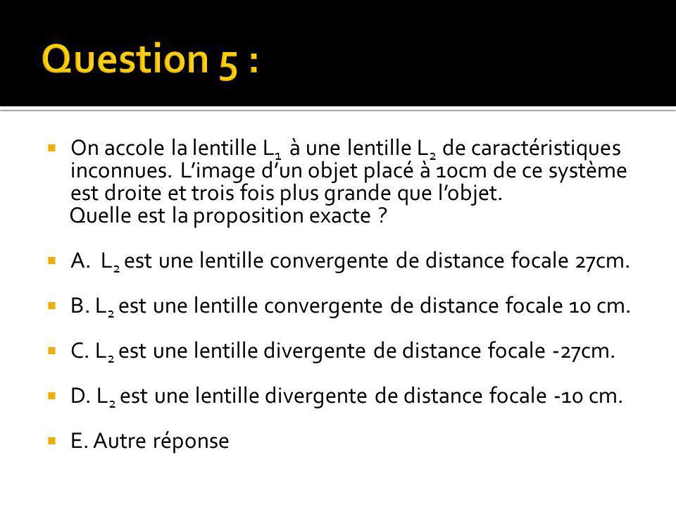  On accole la lentille L 1 à une lentille L 2 de caractéristiques inconnues. L'image d'un objet placé à 10cm de ce système est droite et trois fois p