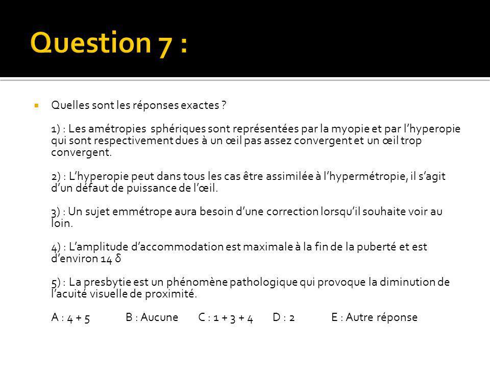  Quelles sont les réponses exactes ? 1) : Les amétropies sphériques sont représentées par la myopie et par l'hyperopie qui sont respectivement dues à