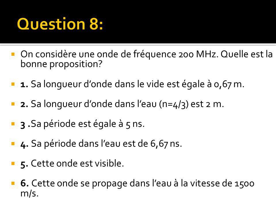  On considère une onde de fréquence 200 MHz. Quelle est la bonne proposition?  1. Sa longueur d'onde dans le vide est égale à 0,67 m.  2. Sa longue
