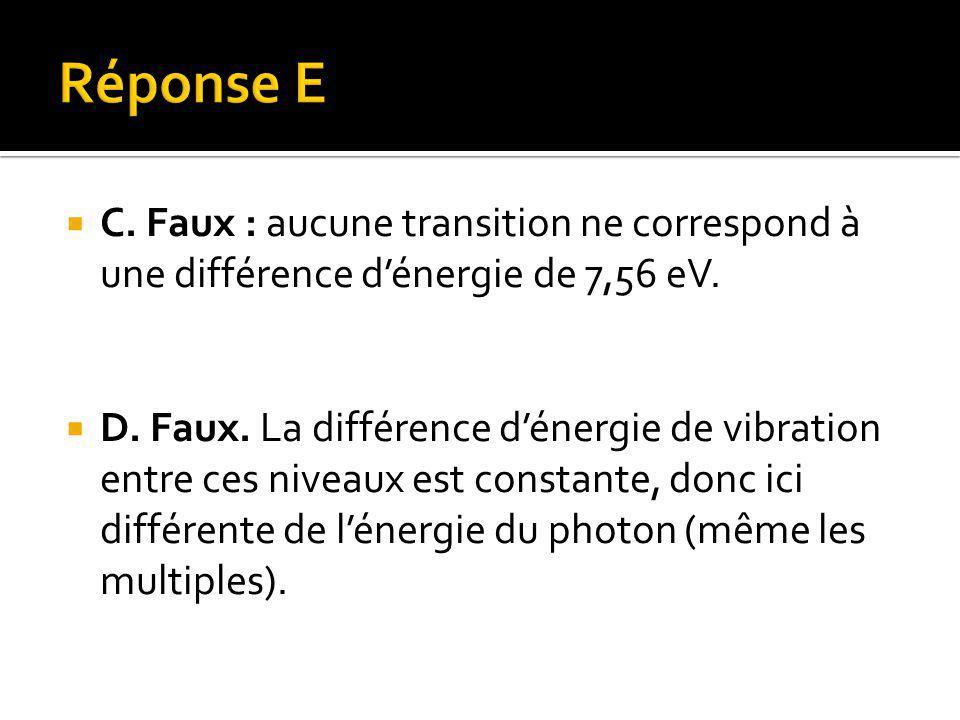  C. Faux : aucune transition ne correspond à une différence d'énergie de 7,56 eV.  D. Faux. La différence d'énergie de vibration entre ces niveaux e
