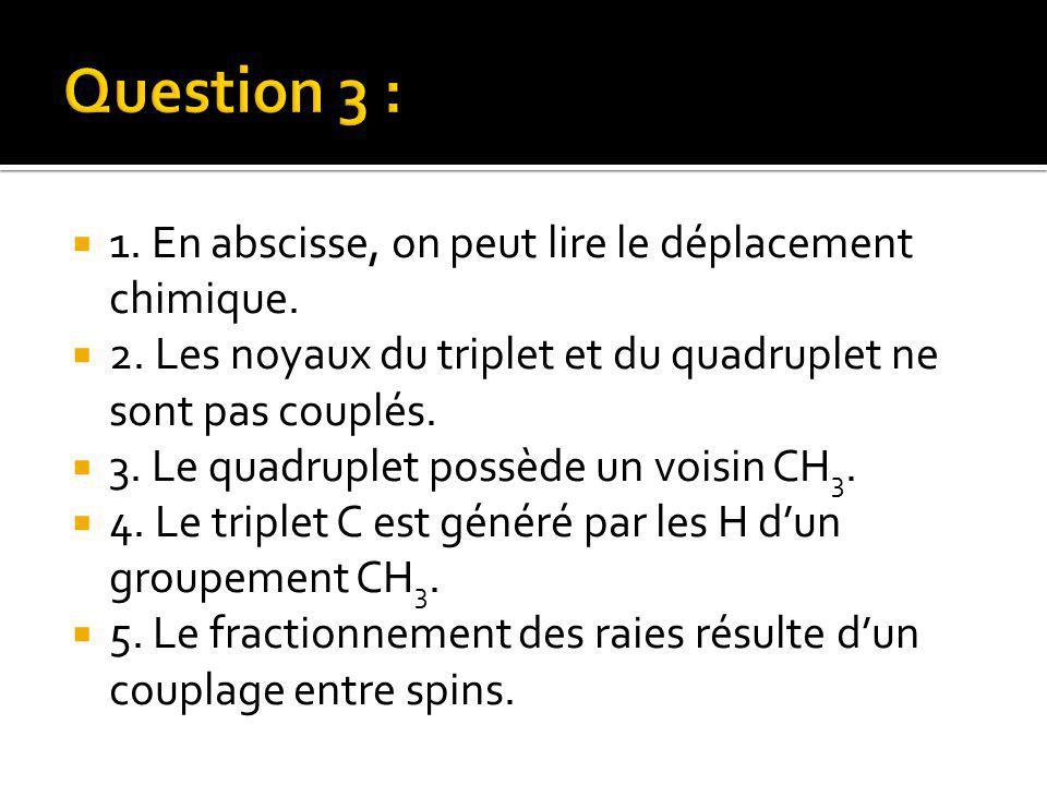  1. En abscisse, on peut lire le déplacement chimique.  2. Les noyaux du triplet et du quadruplet ne sont pas couplés.  3. Le quadruplet possède un