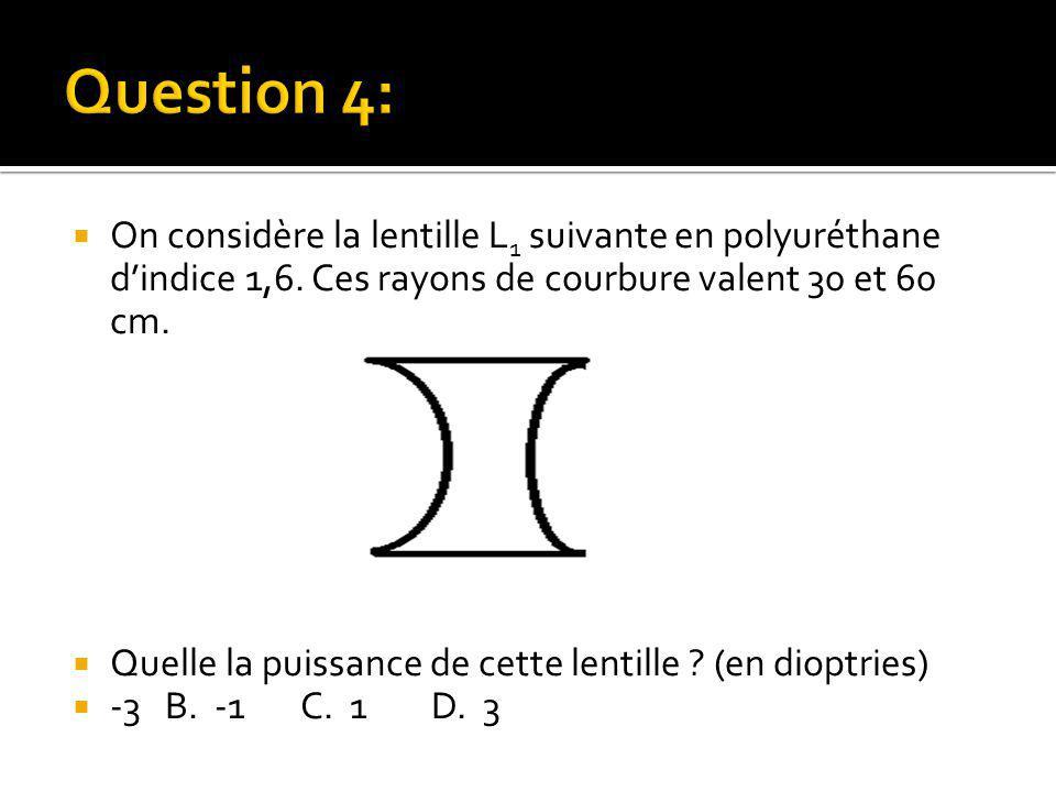  On considère la lentille L 1 suivante en polyuréthane d'indice 1,6. Ces rayons de courbure valent 30 et 60 cm.  Quelle la puissance de cette lentil