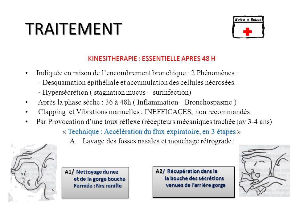 TRAITEMENT KINESITHERAPIE : ESSENTIELLE APRES 48 H Indiquée en raison de l'encombrement bronchique : 2 Phénomènes : - Desquamation épithéliale et accu