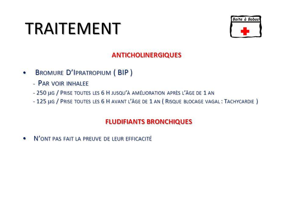 TRAITEMENT ANTICHOLINERGIQUES B ROMURE D'I PRATROPIUM ( BIP ) B ROMURE D'I PRATROPIUM ( BIP ) - P AR VOIR INHALEE - P AR VOIR INHALEE - 250  G / P RI