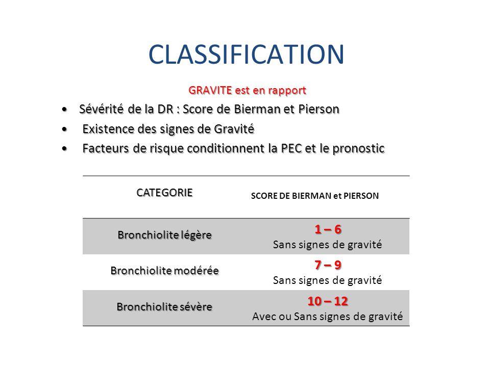 CLASSIFICATION GRAVITE est en rapport GRAVITE est en rapport Sévérité de la DR : Score de Bierman et PiersonSévérité de la DR : Score de Bierman et Pi