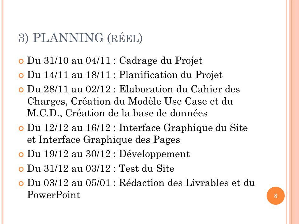 3) PLANNING ( RÉEL ) Du 31/10 au 04/11 : Cadrage du Projet Du 14/11 au 18/11 : Planification du Projet Du 28/11 au 02/12 : Elaboration du Cahier des C