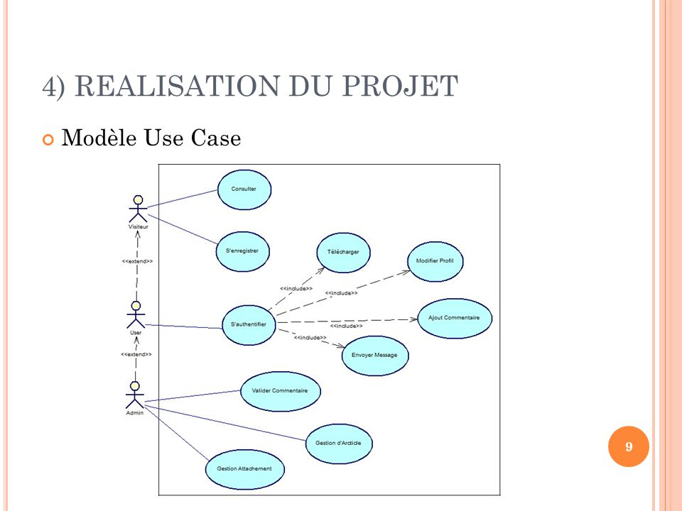 4) REALISATION DU PROJET Modèle Use Case 9