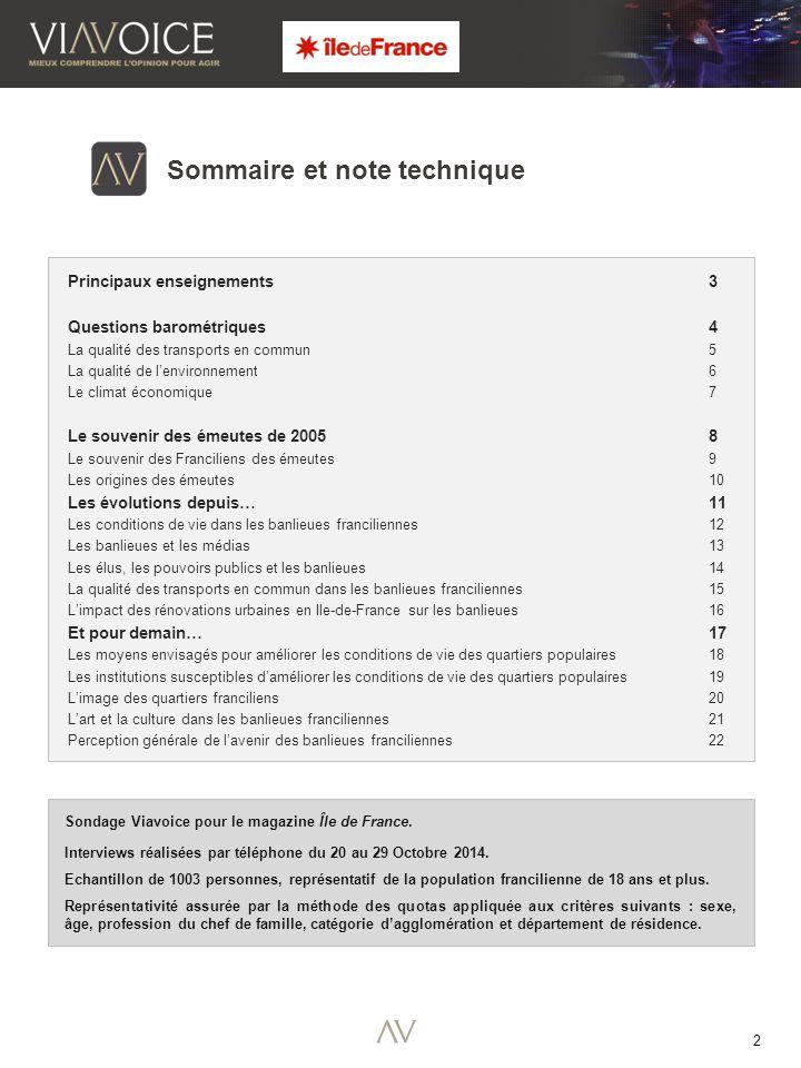 13 Base : ensemble de l'échantillon Les banlieues et les médias Depuis 10 ans, le sujet des banlieues dans les médias est… En % Toujours caricaturé 48 Traité avec plus d'objectivité 24 Absent 23 (Ne se prononce pas) 5 Total 100 18-24 ans : 59% Yvelines : 58% Paris : 33% Employés : 33% Seine-Saint-Denis : 32%