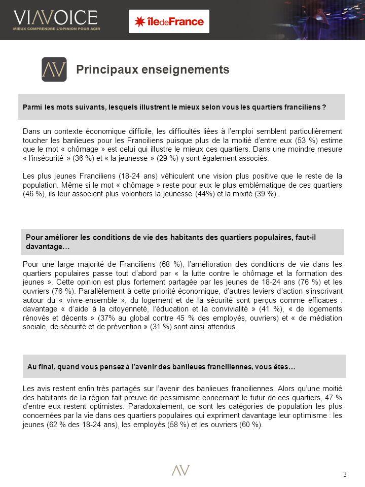 3 Principaux enseignements Parmi les mots suivants, lesquels illustrent le mieux selon vous les quartiers franciliens .