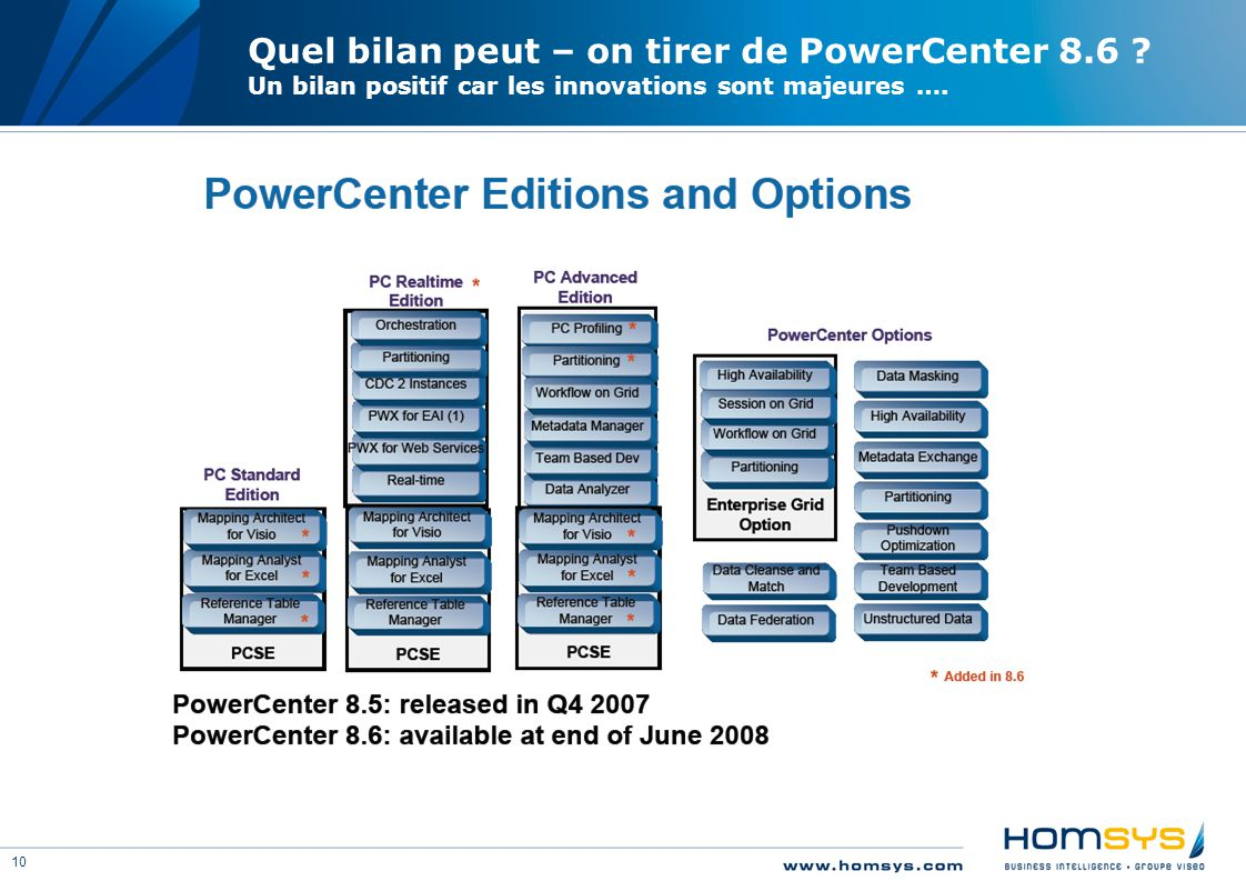 10 Quel bilan peut – on tirer de PowerCenter 8.6 .