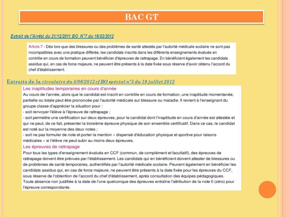 Extraits de la circulaire du 8/06/2012 cf BO spécial n°5 du 19 juillet 2012 Extrait de l ' Arrêt é du 21/12/2011 BO N°7 du 16/02/2012 BAC GT