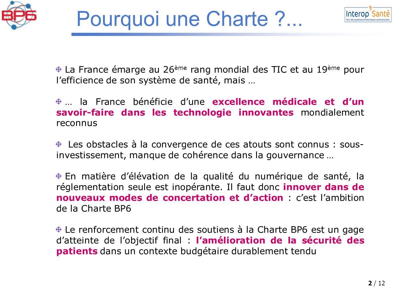 2 / 12 Pourquoi une Charte ...