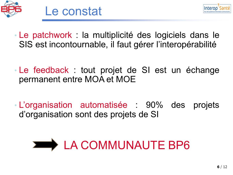 6 / 12 Le patchwork : la multiplicité des logiciels dans le SIS est incontournable, il faut gérer l'interopérabilité Le feedback : tout projet de SI est un échange permanent entre MOA et MOE L'organisation automatisée : 90% des projets d'organisation sont des projets de SI LA COMMUNAUTE BP6 Le constat