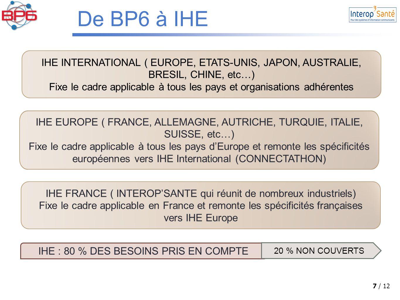 7 / 12 IHE INTERNATIONAL ( EUROPE, ETATS-UNIS, JAPON, AUSTRALIE, BRESIL, CHINE, etc…) Fixe le cadre applicable à tous les pays et organisations adhérentes IHE EUROPE ( FRANCE, ALLEMAGNE, AUTRICHE, TURQUIE, ITALIE, SUISSE, etc…) Fixe le cadre applicable à tous les pays d'Europe et remonte les spécificités européennes vers IHE International (CONNECTATHON) IHE FRANCE ( INTEROP'SANTE qui réunit de nombreux industriels) Fixe le cadre applicable en France et remonte les spécificités françaises vers IHE Europe IHE : 80 % DES BESOINS PRIS EN COMPTE 20 % NON COUVERTS De BP6 à IHE