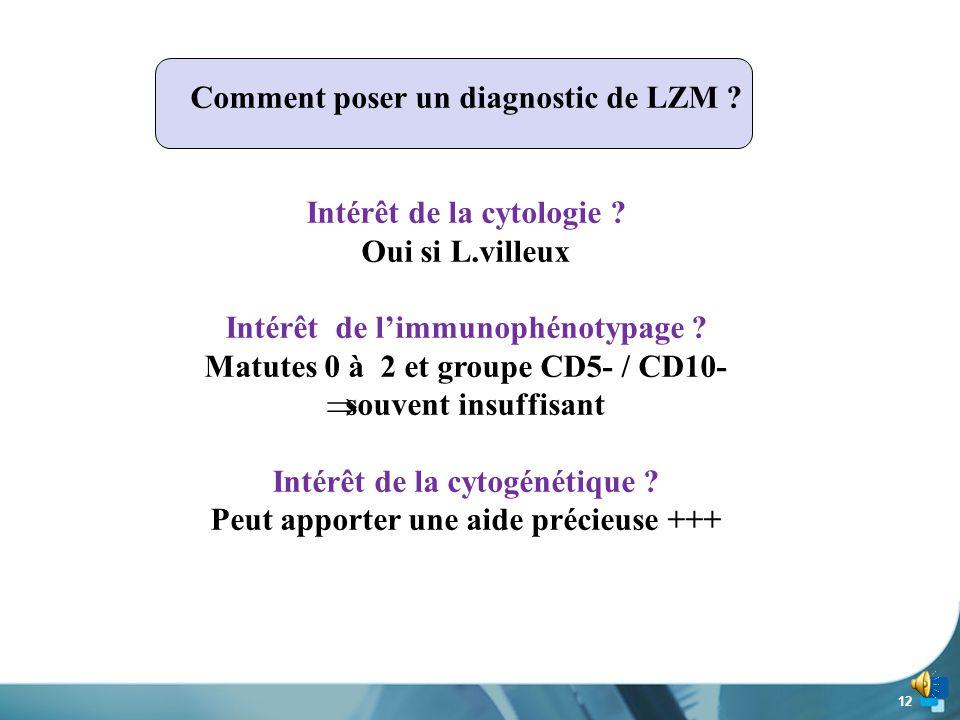 11 www.biomnis.com LZMLZM : Profils génétiques différents LZM - MaltLZM Splénique ou ganglionnaire Translocations réciproquesAnomalies de nombre Gains et/ou délétions t(11;18)(q21;q21) API2 / MALT1 Translocations avec IGH en14q32 t(1;14)(p22;q32) – BCL10-IGH t(14;18)(q32;q21) – IGH-MALT1 t (3;14)(p14;q32)- FOXP1-IGH Trisomie 3 / 3q Del 7q Trisomie 18 Del 6q Trisomie 12 / 12q Del 8p