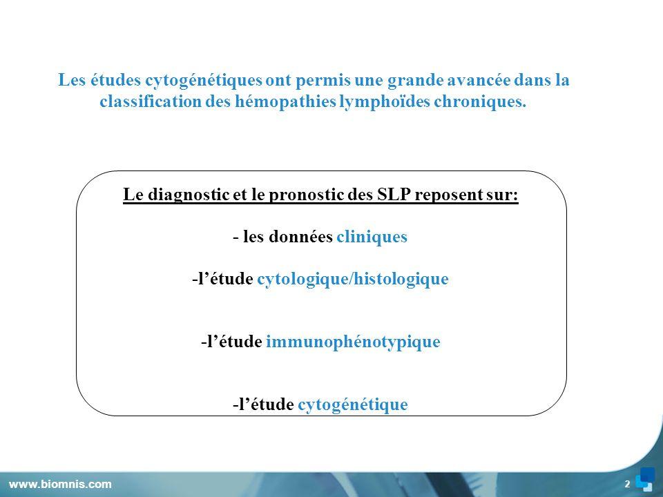 32 Au point de vue cytogénétique : www.biomnis.com Anomalies cytogénétiques en association ou non Fréquence +3, +18 24 % del (7)(q32q35)21 % +3, del (7q)18 % +3, ou +3q12 % +3, +125 % 3+, iso8q ( = del (8p)),+185 % +12, i(8)q (del (8p))5 % del 7,del(8p)5 % +3, +18, del(14q)1cas t (6;14) 1 cas